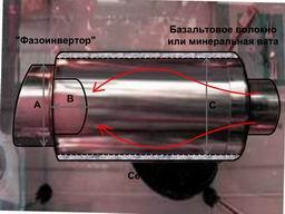 Чоппер с двигателем V-50